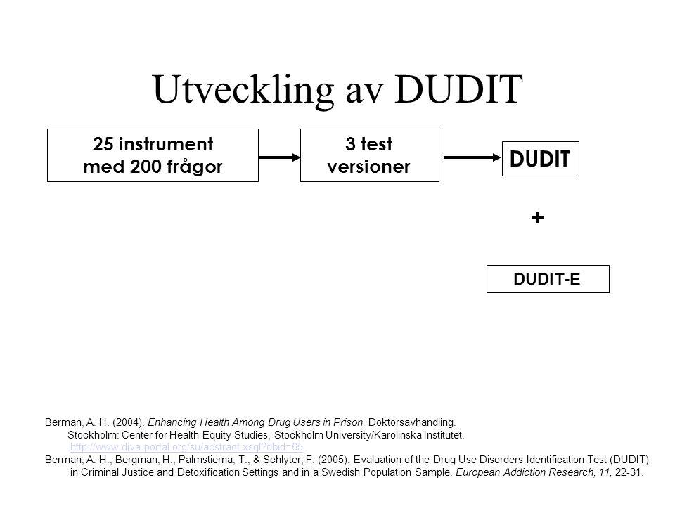 Utveckling av DUDIT DUDIT + 25 instrument med 200 frågor