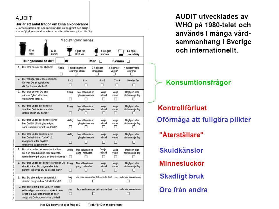 AUDIT utvecklades av WHO på 1980-talet och. används i många vård- sammanhang i Sverige. och internationellt.