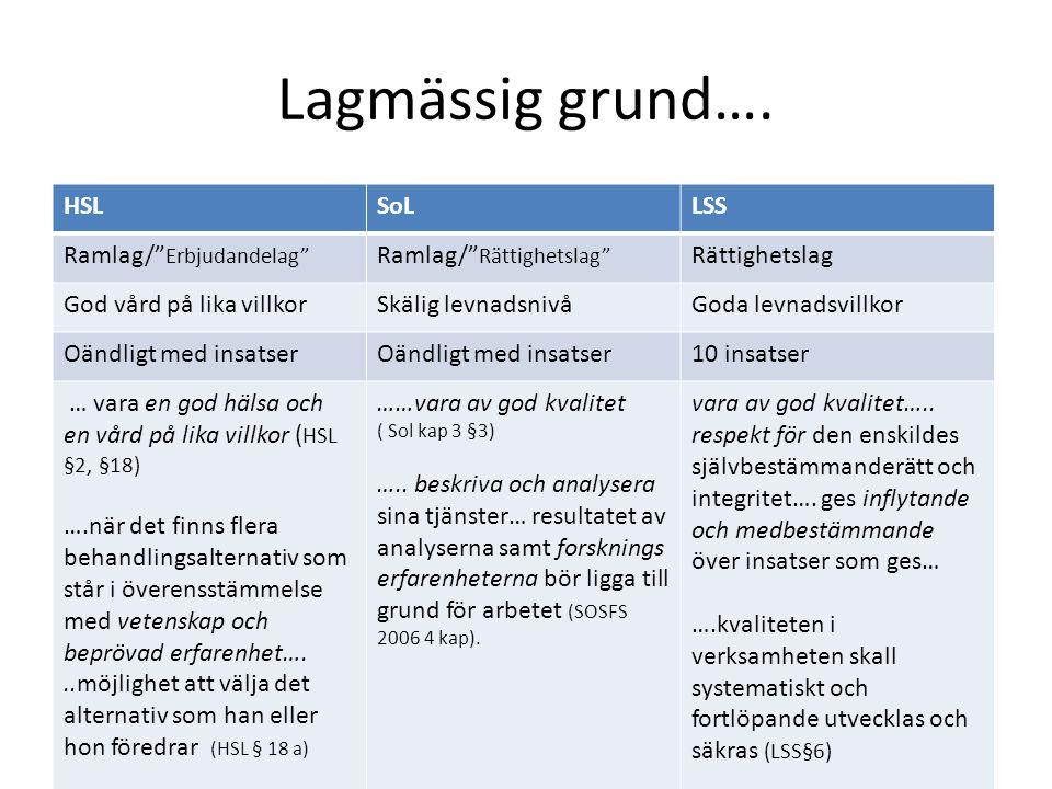 Lagmässig grund…. HSL SoL LSS Ramlag/ Erbjudandelag