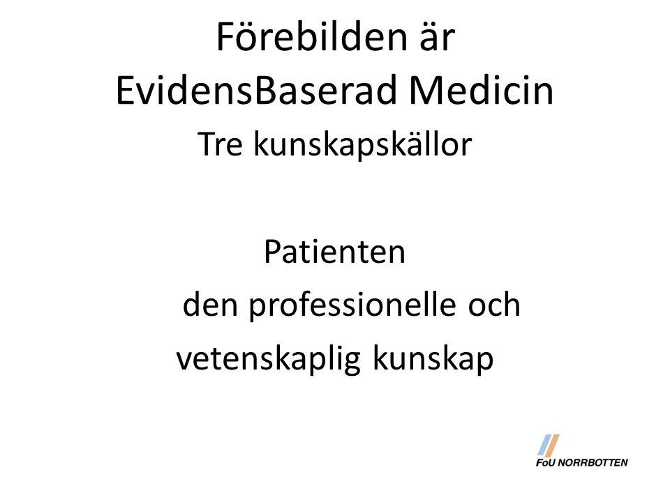 Förebilden är EvidensBaserad Medicin