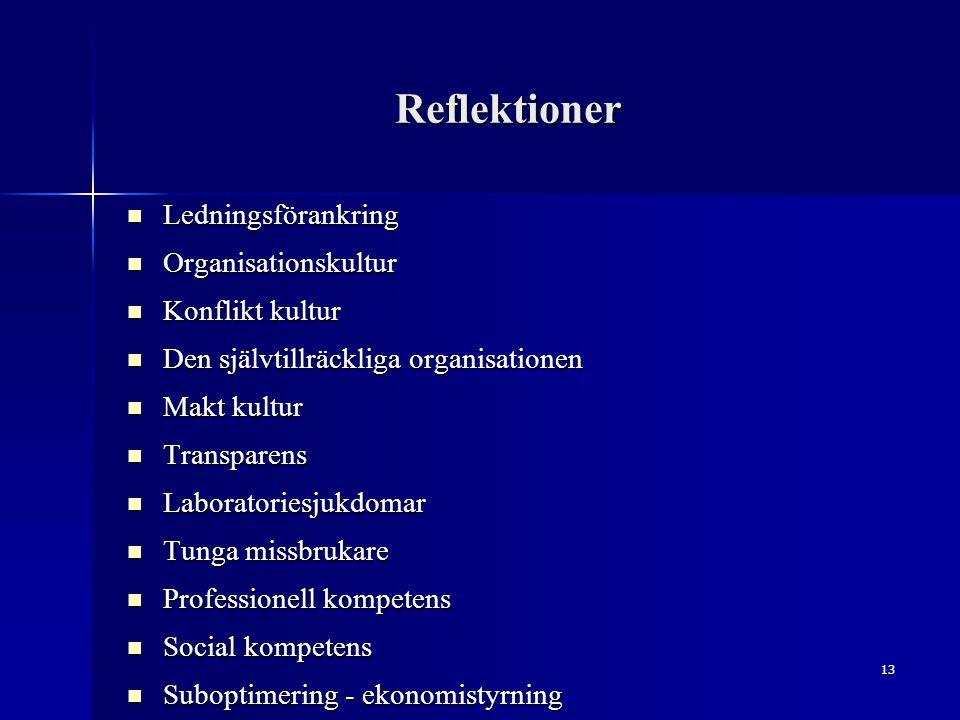 Reflektioner Ledningsförankring Organisationskultur Konflikt kultur
