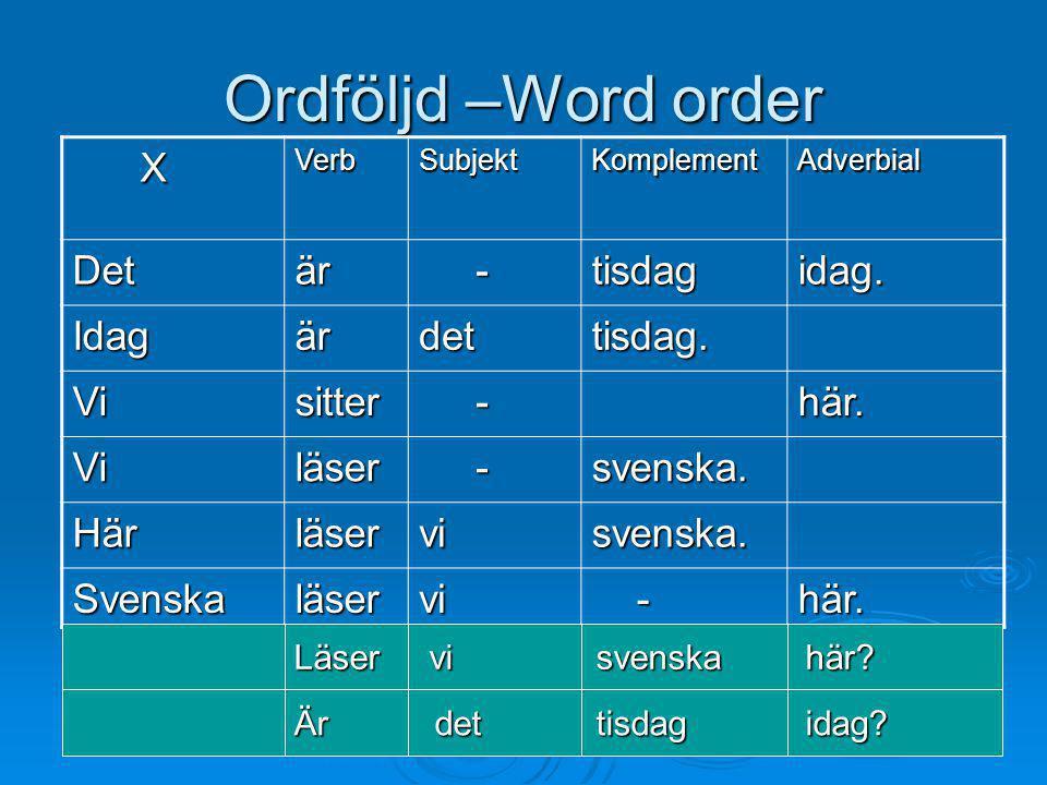 Ordföljd –Word order X Det är - tisdag idag. Idag det tisdag. Vi