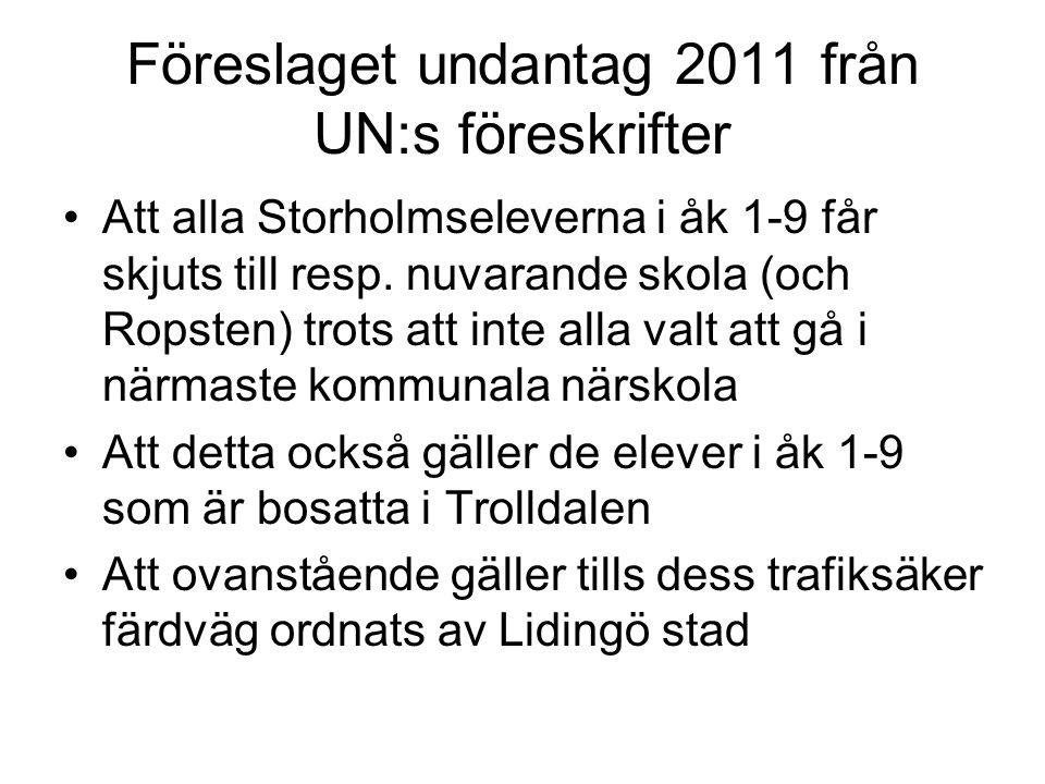 Föreslaget undantag 2011 från UN:s föreskrifter