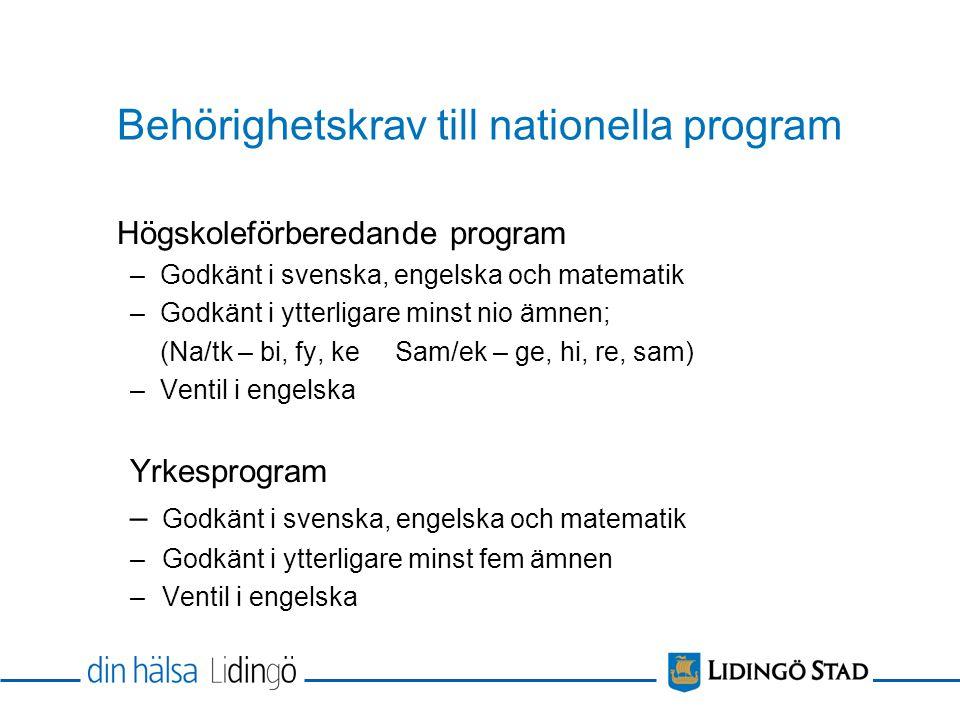 Behörighetskrav till nationella program