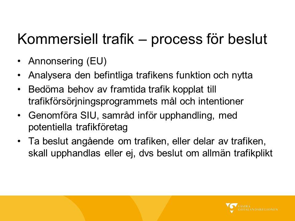 Kommersiell trafik – process för beslut