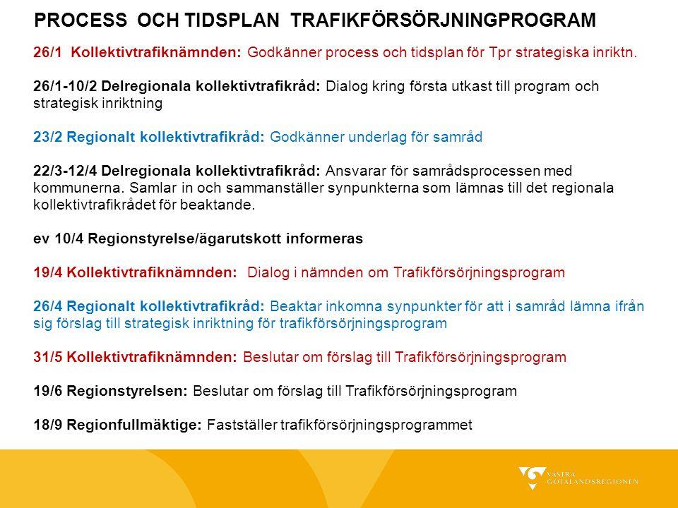 PROCESS OCH TIDSPLAN TRAFIKFÖRSÖRJNINGPROGRAM
