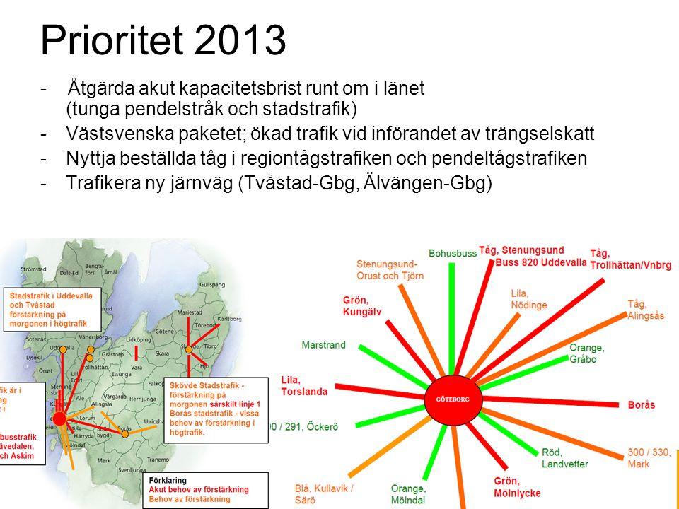 Prioritet 2013 - Åtgärda akut kapacitetsbrist runt om i länet (tunga pendelstråk och stadstrafik)
