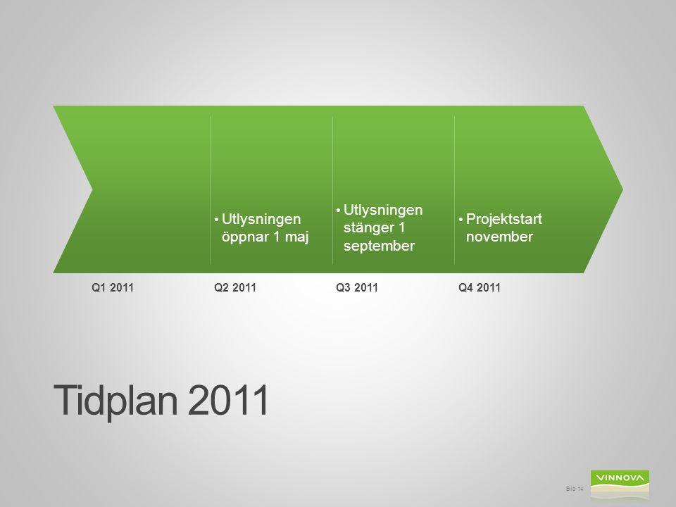 Tidplan 2011 Utlysningen öppnar 1 maj Utlysningen stänger 1 september