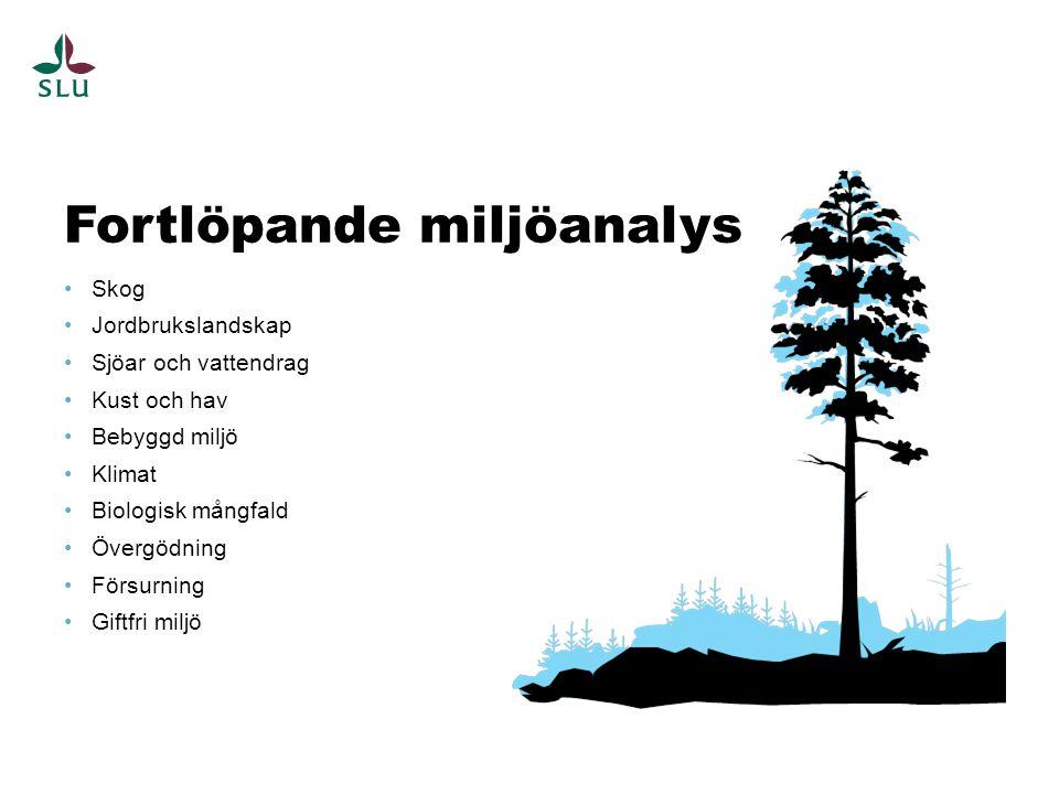 Fortlöpande miljöanalys