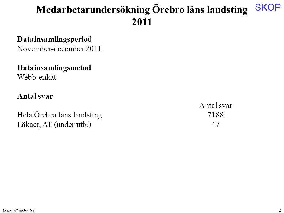 Medarbetarundersökning Örebro läns landsting 2011