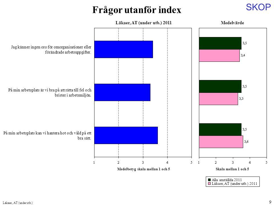 Medelbetyg skala mellan 1 och 5