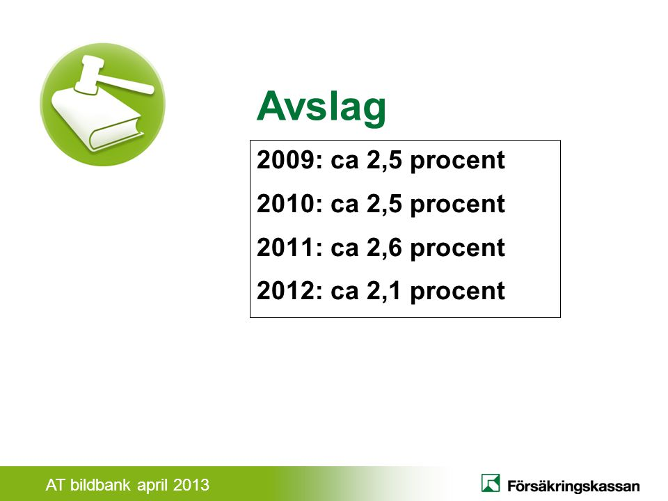 Avslag 2009: ca 2,5 procent 2010: ca 2,5 procent 2011: ca 2,6 procent
