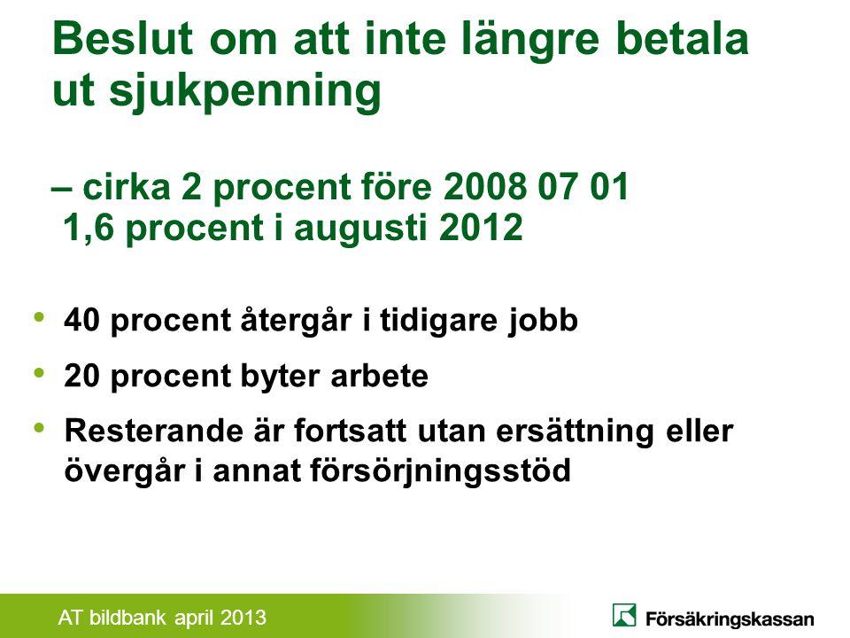 Beslut om att inte längre betala ut sjukpenning – cirka 2 procent före 2008 07 01 1,6 procent i augusti 2012