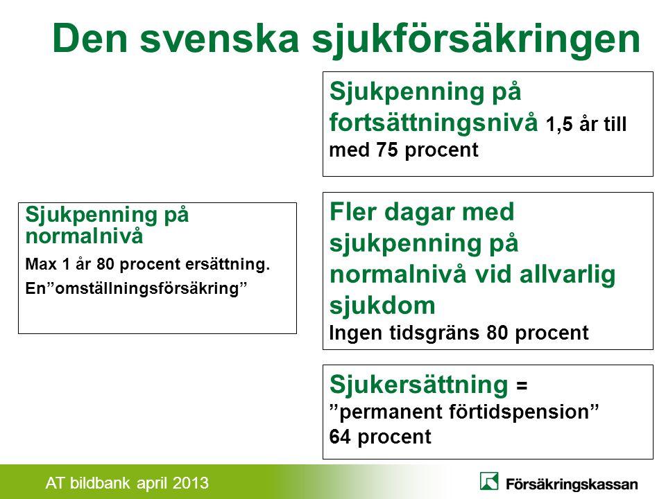 Den svenska sjukförsäkringen