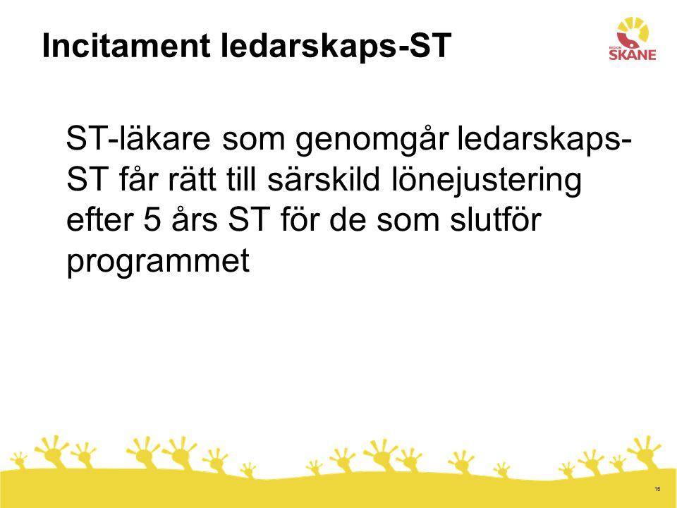 Incitament ledarskaps-ST