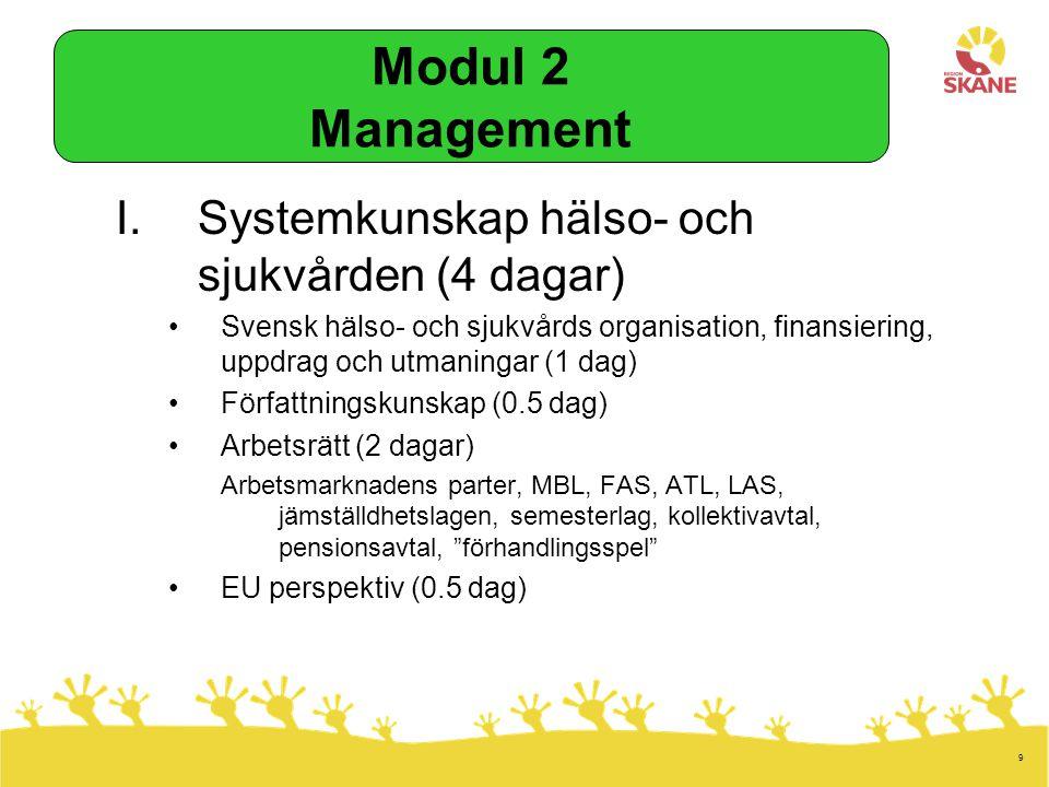 Modul 2 Management Systemkunskap hälso- och sjukvården (4 dagar)