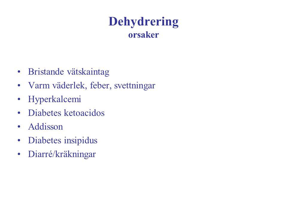 Dehydrering orsaker Bristande vätskaintag