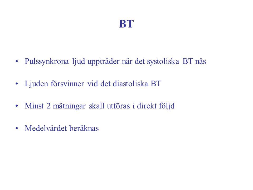 BT Pulssynkrona ljud uppträder när det systoliska BT nås