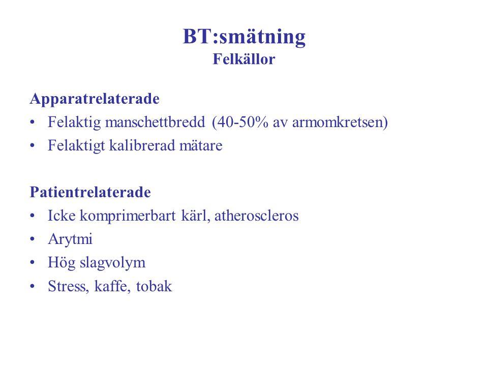 BT:smätning Felkällor