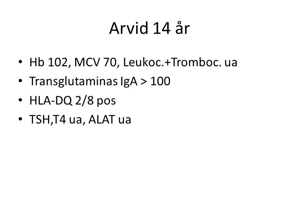 Arvid 14 år Hb 102, MCV 70, Leukoc.+Tromboc. ua