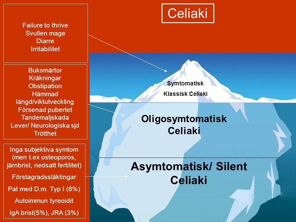 Oligosymtomatisk Celiaki Asymtomatisk/ Silent Celiaki