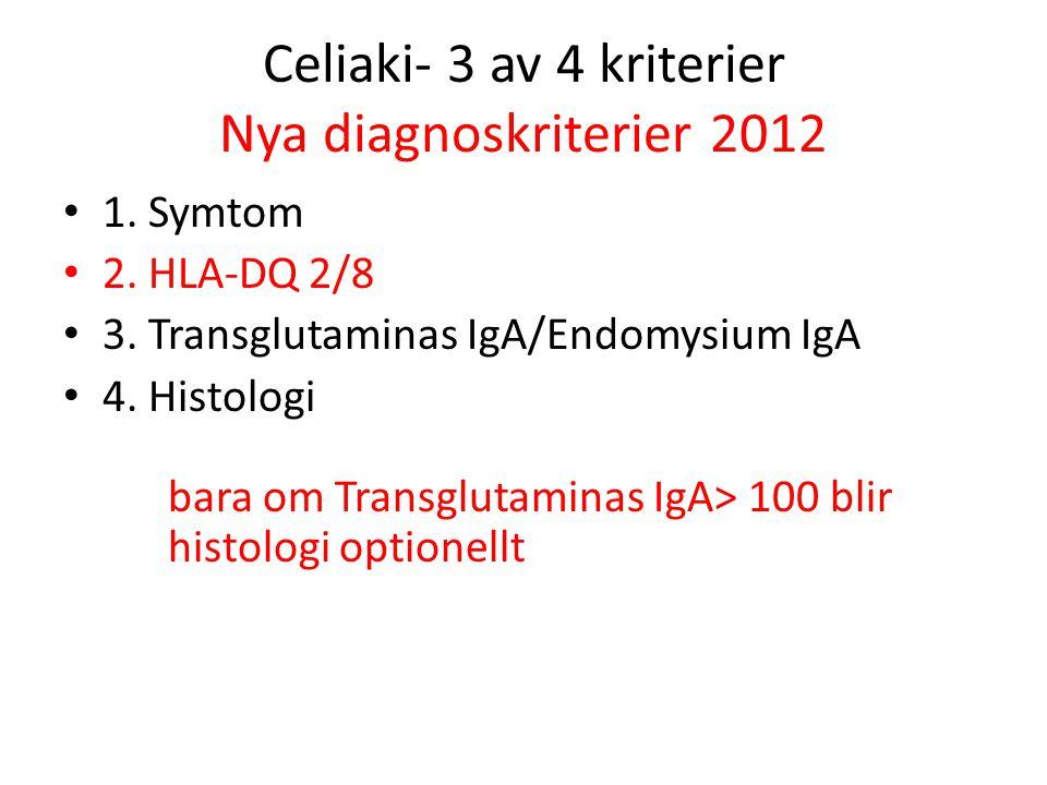 Celiaki- 3 av 4 kriterier Nya diagnoskriterier 2012