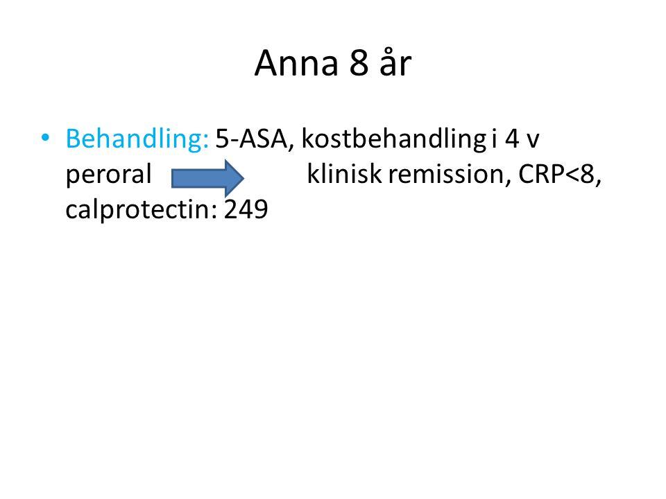 Anna 8 år Behandling: 5-ASA, kostbehandling i 4 v peroral klinisk remission, CRP<8, calprotectin: 249.