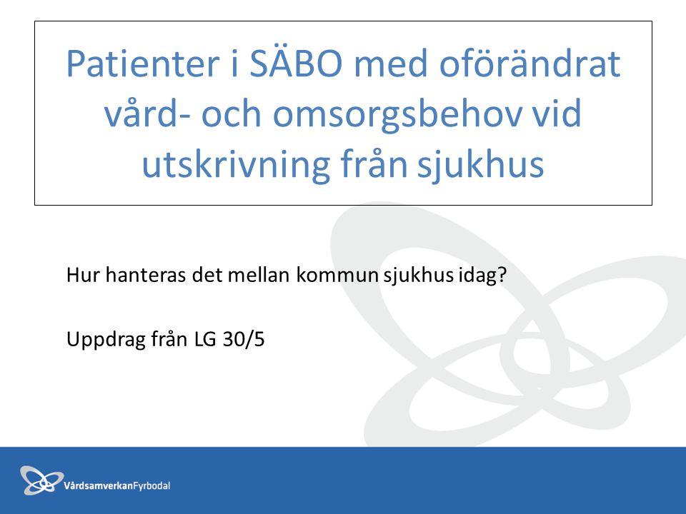 Patienter i SÄBO med oförändrat vård- och omsorgsbehov vid utskrivning från sjukhus