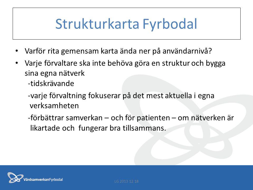 Strukturkarta Fyrbodal