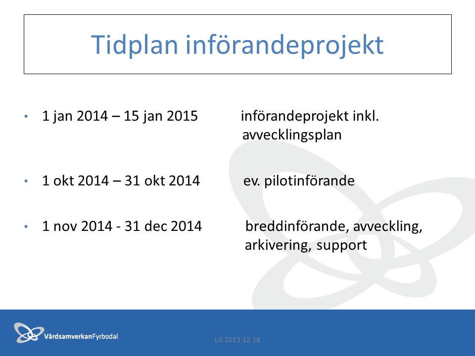 Tidplan införandeprojekt