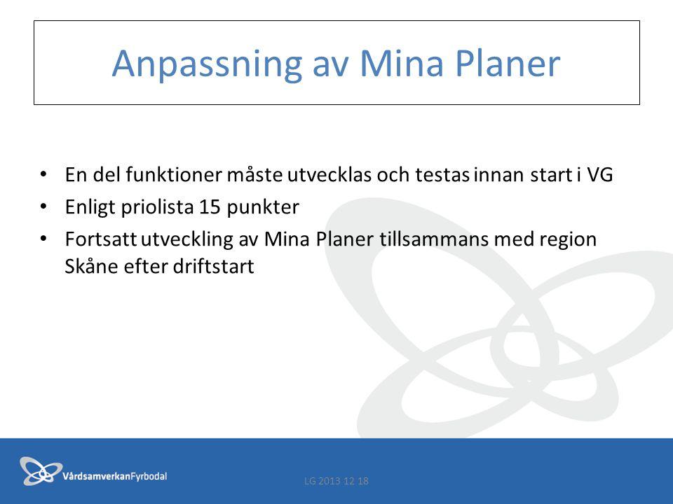Anpassning av Mina Planer
