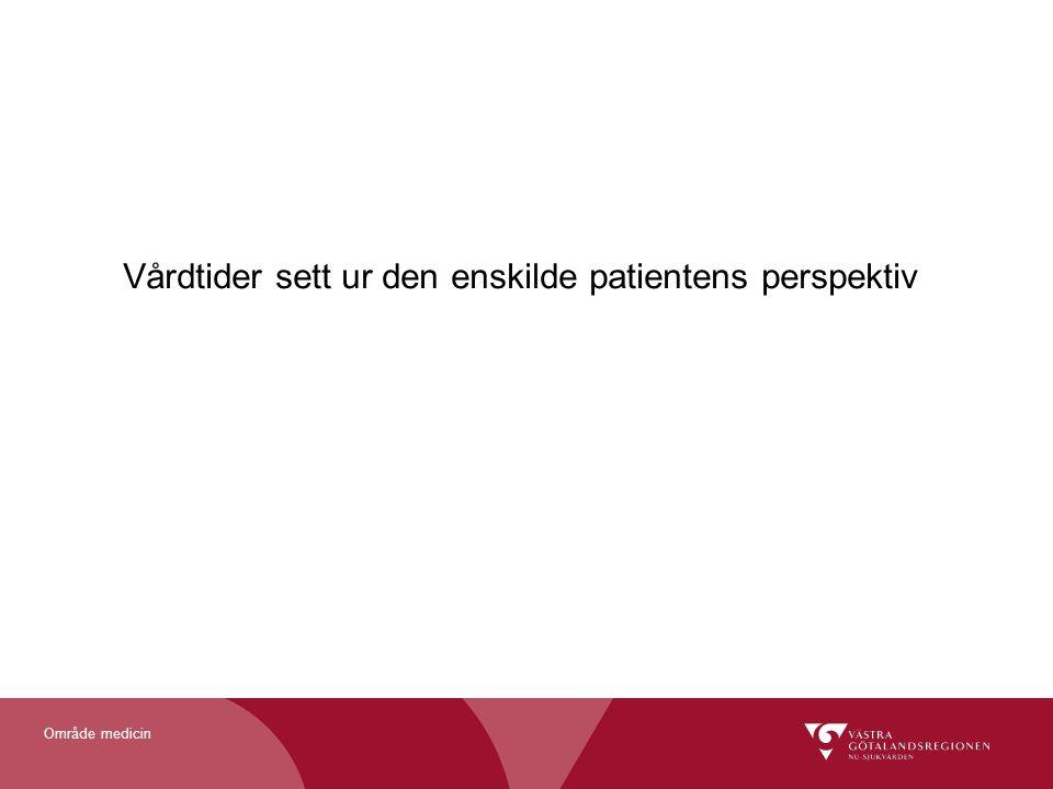 Vårdtider sett ur den enskilde patientens perspektiv