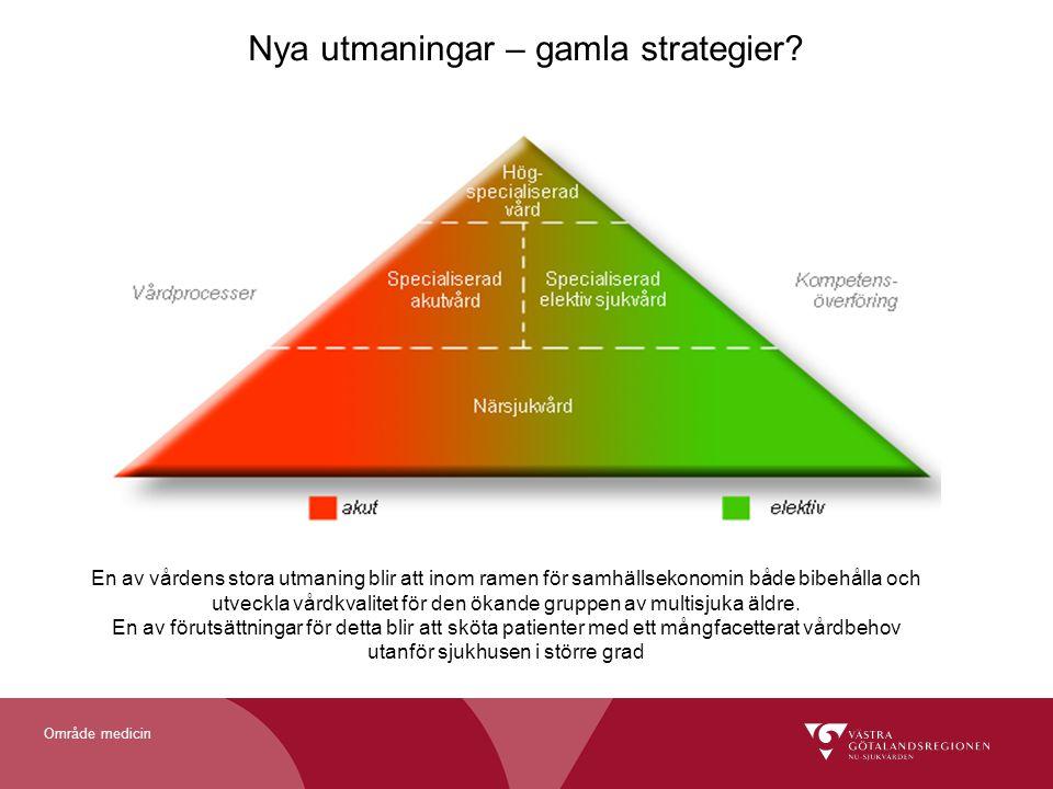Nya utmaningar – gamla strategier