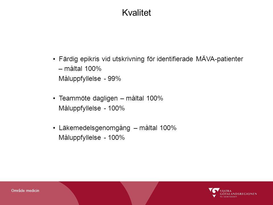 Kvalitet Färdig epikris vid utskrivning för identifierade MÄVA-patienter. – måltal 100% Måluppfyllelse - 99%