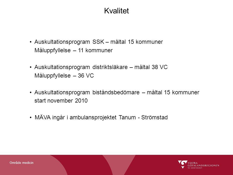 Kvalitet Auskultationsprogram SSK – måltal 15 kommuner