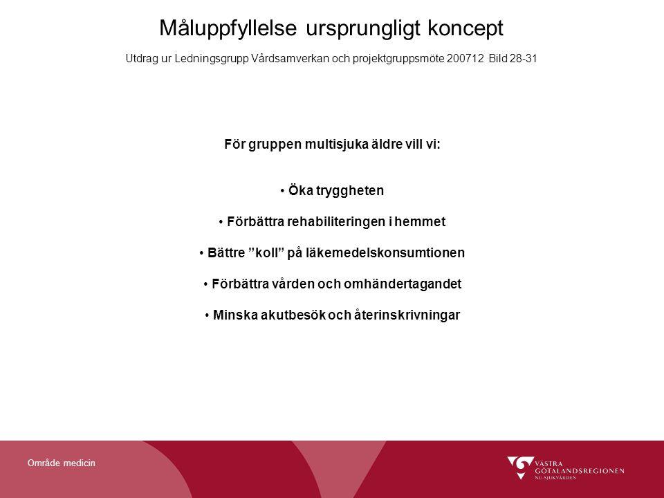 Måluppfyllelse ursprungligt koncept Utdrag ur Ledningsgrupp Vårdsamverkan och projektgruppsmöte 200712 Bild 28-31