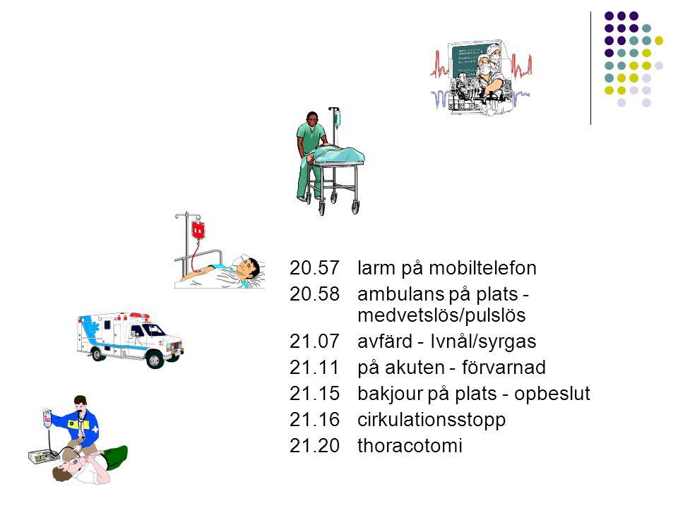 20.57 larm på mobiltelefon 20.58 ambulans på plats - medvetslös/pulslös. 21.07 avfärd - Ivnål/syrgas.