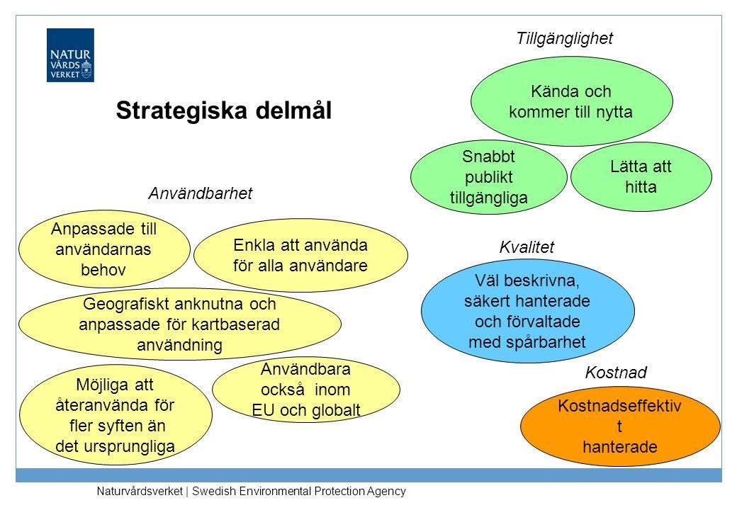 Strategiska delmål Tillgänglighet Kända och kommer till nytta