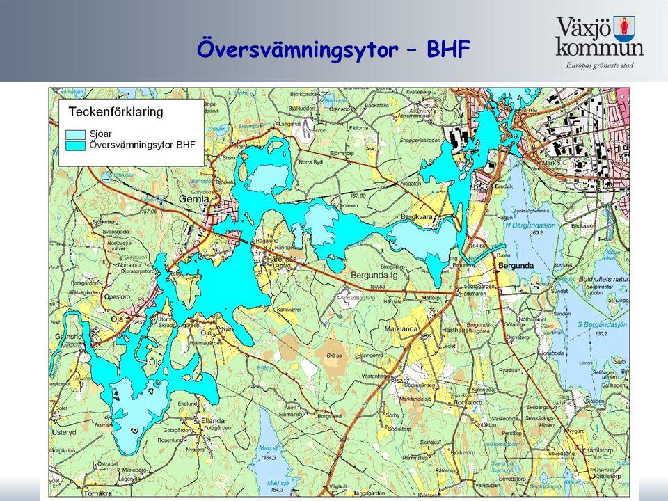 Översvämningsytor – BHF