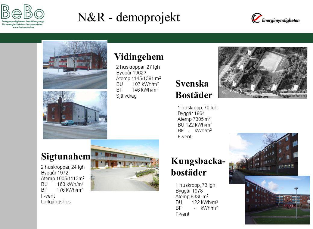 N&R - demoprojekt Vidingehem Svenska Bostäder Sigtunahem