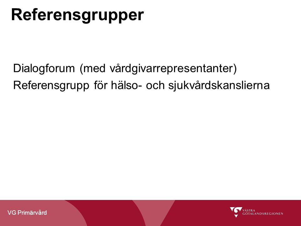 Referensgrupper Dialogforum (med vårdgivarrepresentanter)