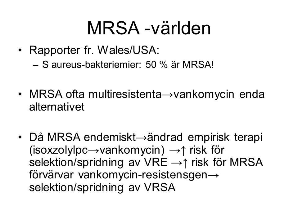 MRSA -världen Rapporter fr. Wales/USA: