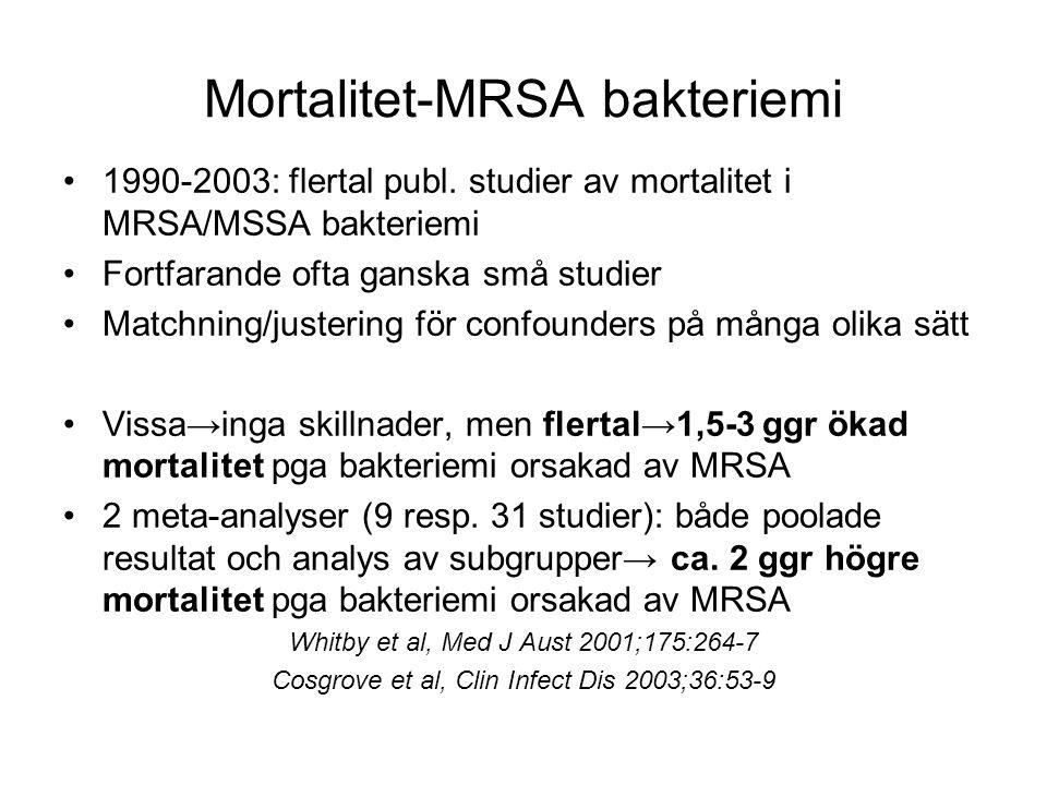 Mortalitet-MRSA bakteriemi