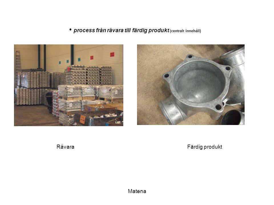 process från råvara till färdig produkt (centralt innehåll)