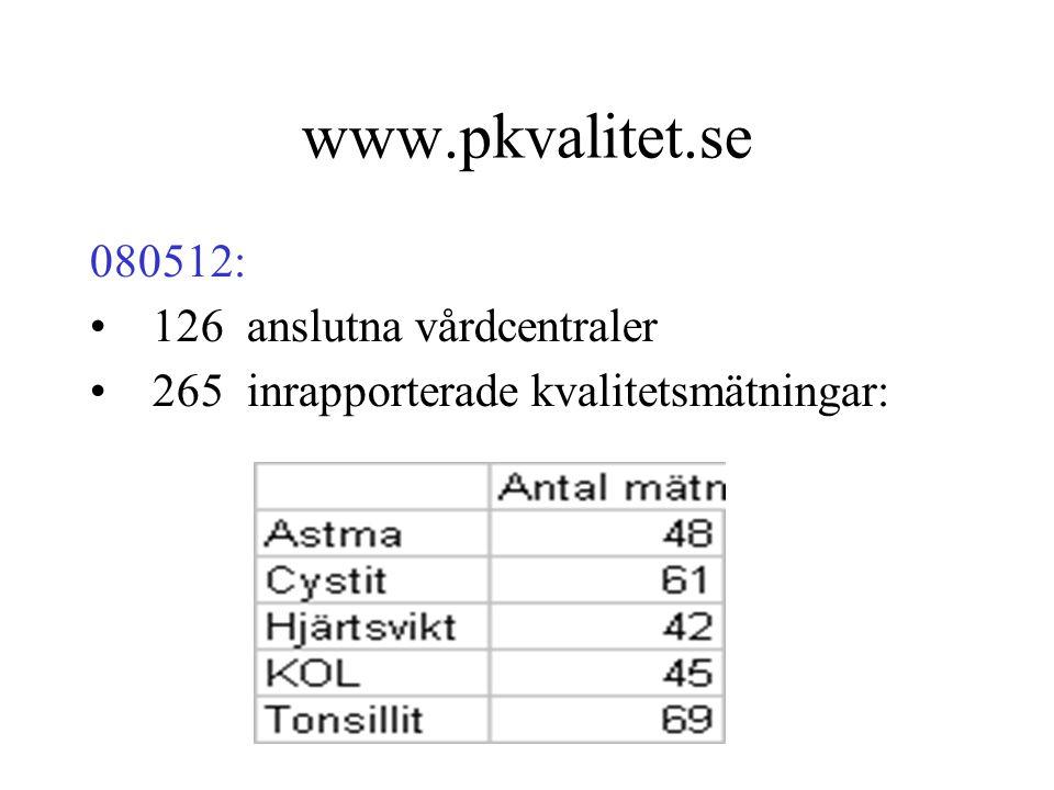 www.pkvalitet.se 080512: 126 anslutna vårdcentraler