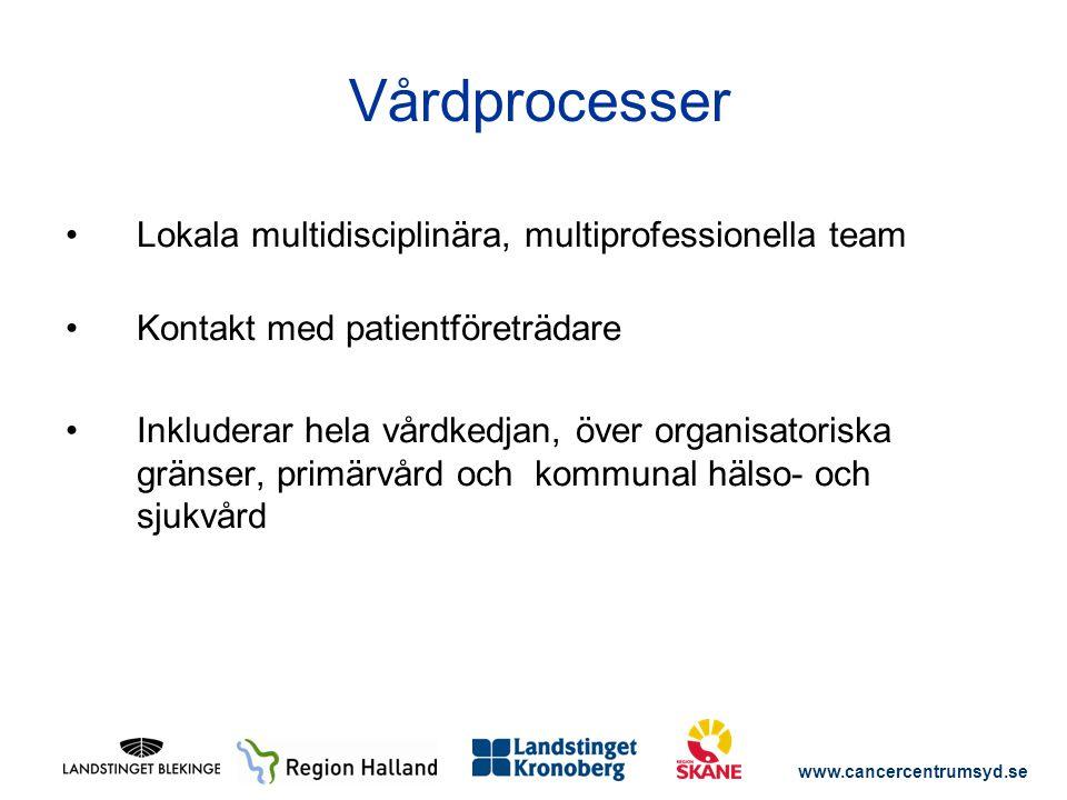 Vårdprocesser Lokala multidisciplinära, multiprofessionella team