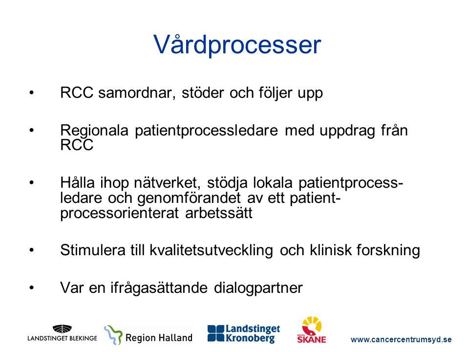 Vårdprocesser RCC samordnar, stöder och följer upp