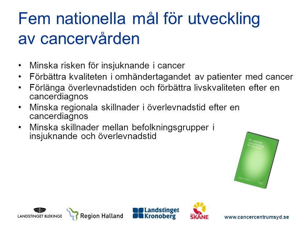 Fem nationella mål för utveckling av cancervården