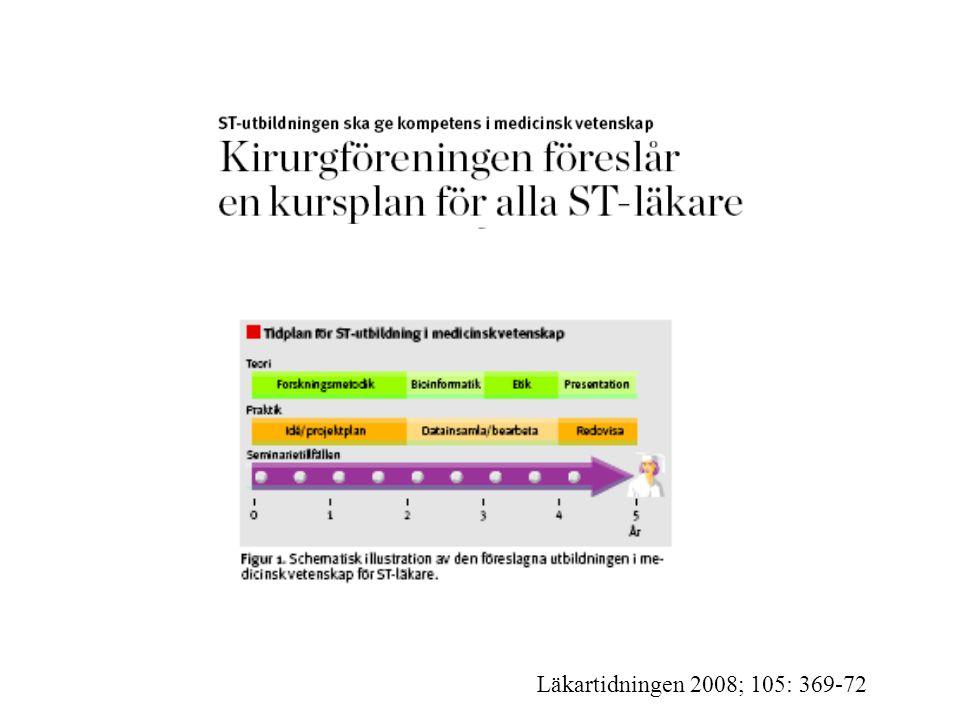 Läkartidningen 2008; 105: 369-72