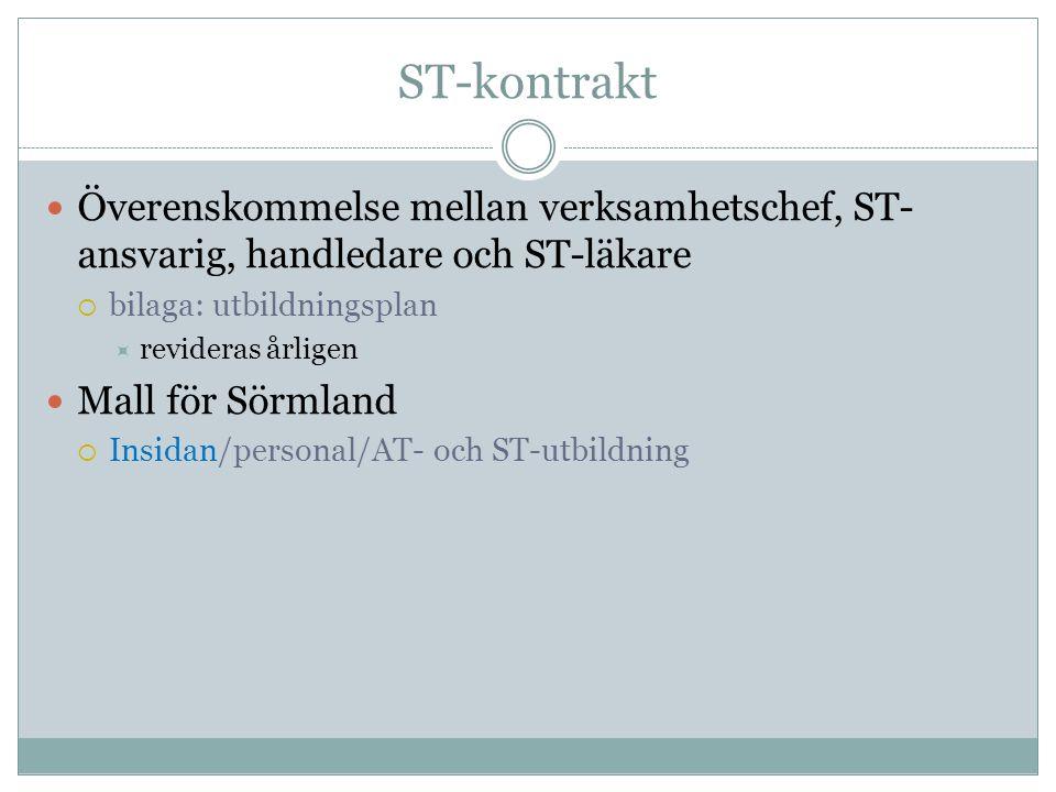 ST-kontrakt Överenskommelse mellan verksamhetschef, ST-ansvarig, handledare och ST-läkare. bilaga: utbildningsplan.